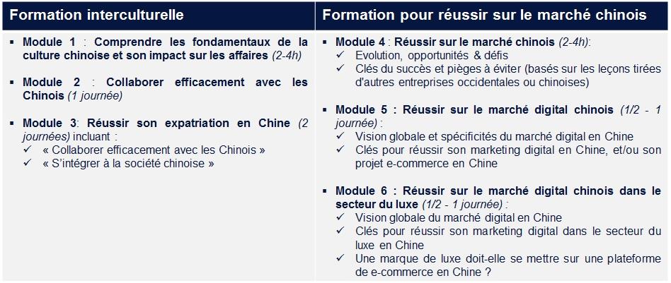 Formation 2.1_2017 05 v2