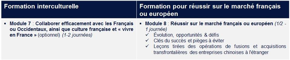 Formation 2.2_2017 05 v2