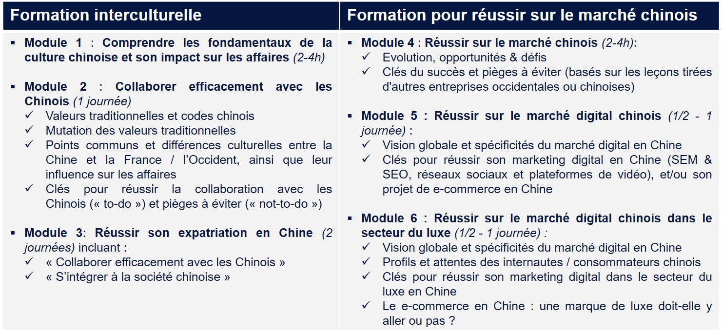 Formation_Modules standards 2.1
