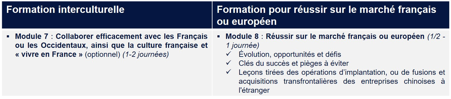 Formation_Modules standards 2.2
